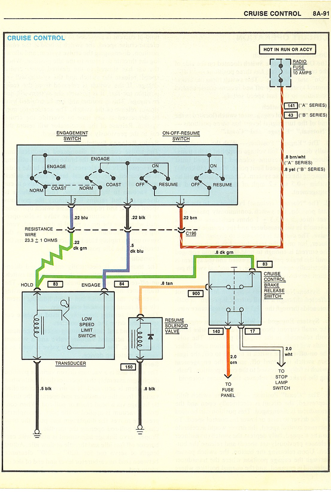 Wiring Diagrams 1968 Gm Radio Diagram