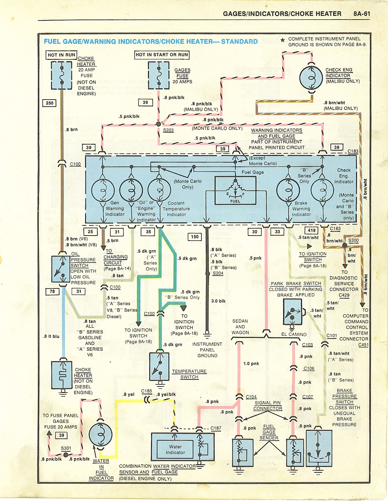 FuelGage WarningIndicators wiring diagrams GMC Engine Wiring Harness Diagram at edmiracle.co