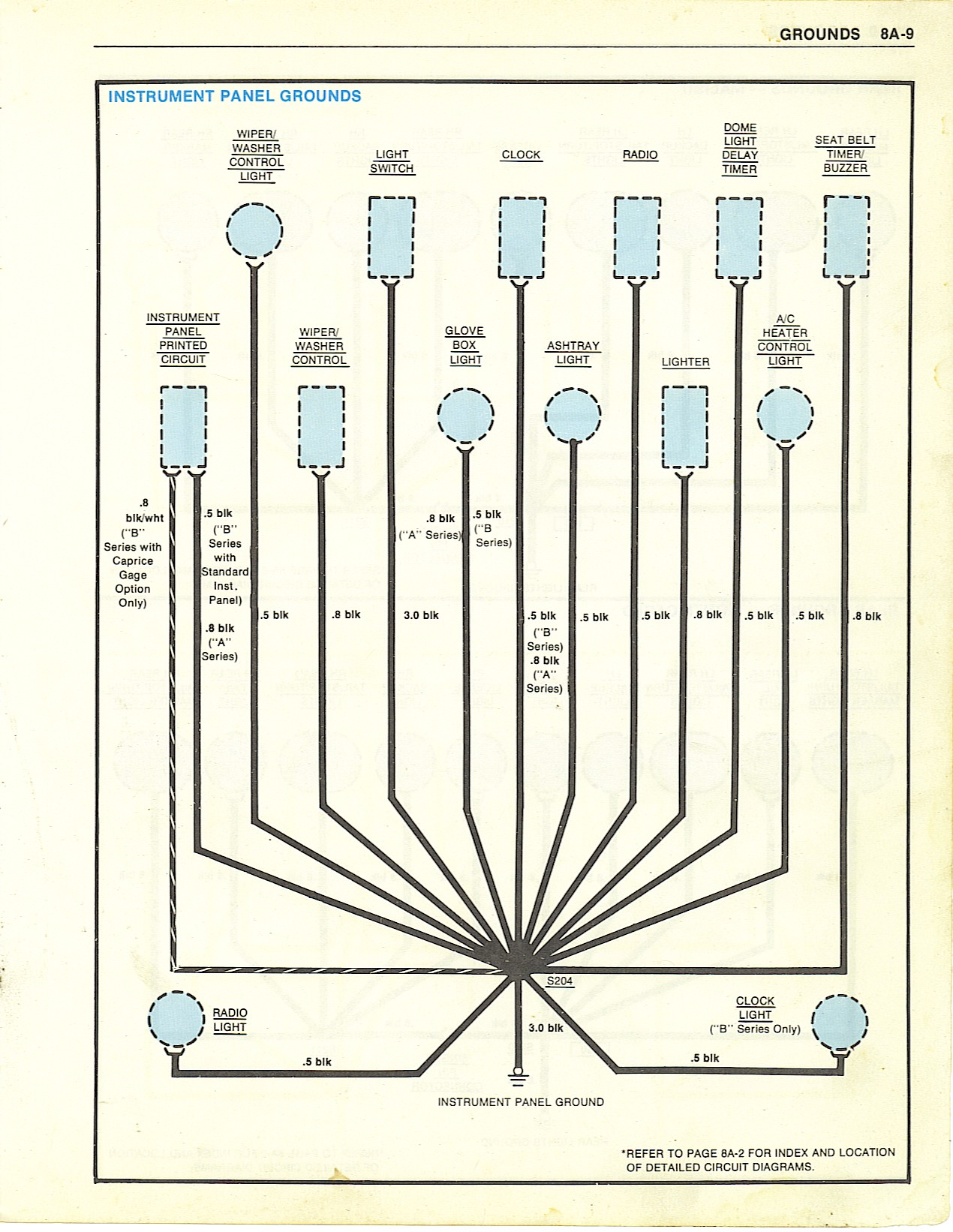 dash wiring diagrams rayschevy images guides get free image about wiring diagram