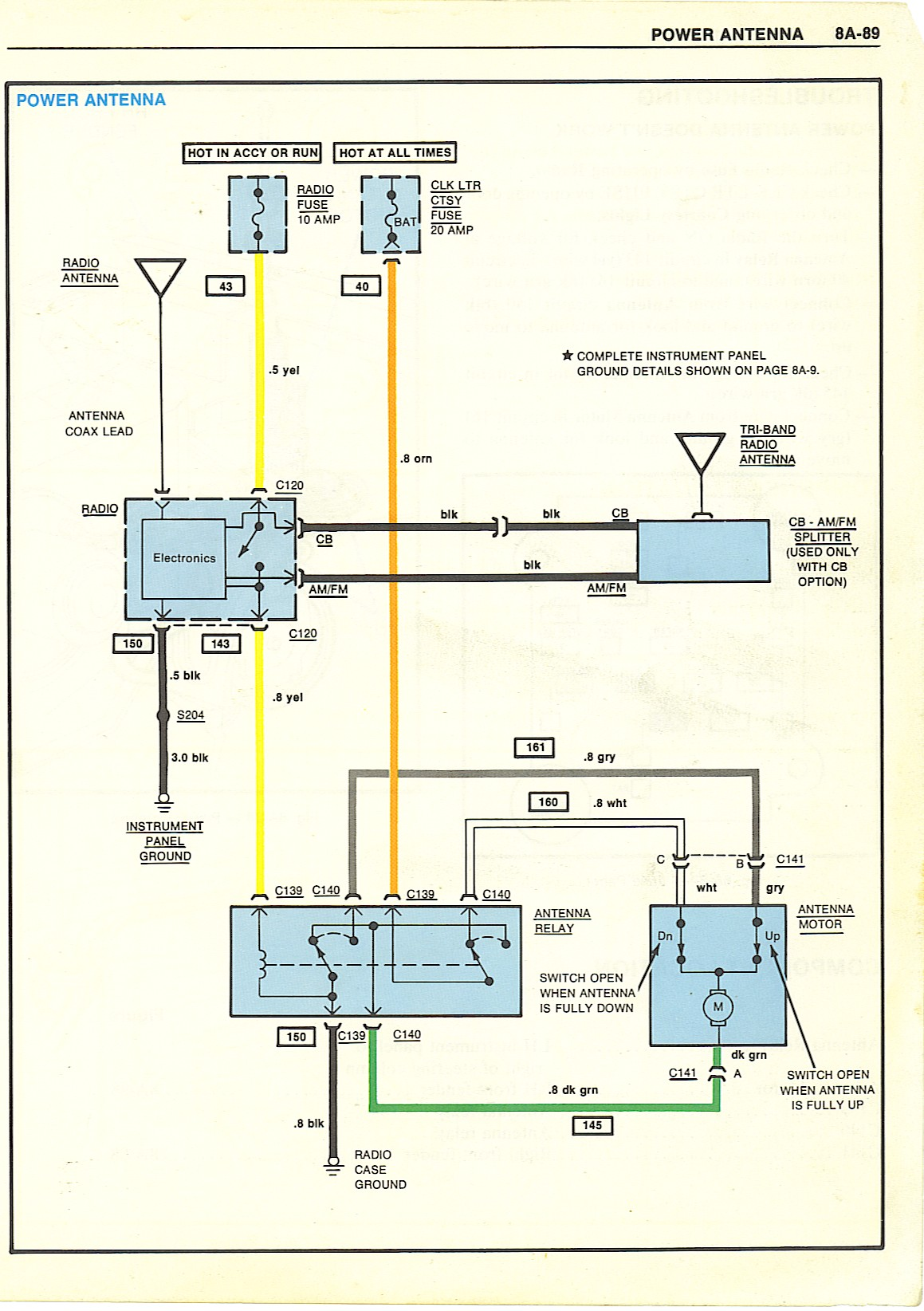 PowerAntenna wiring diagrams 1984 buick lesabre radio wiring diagram at alyssarenee.co