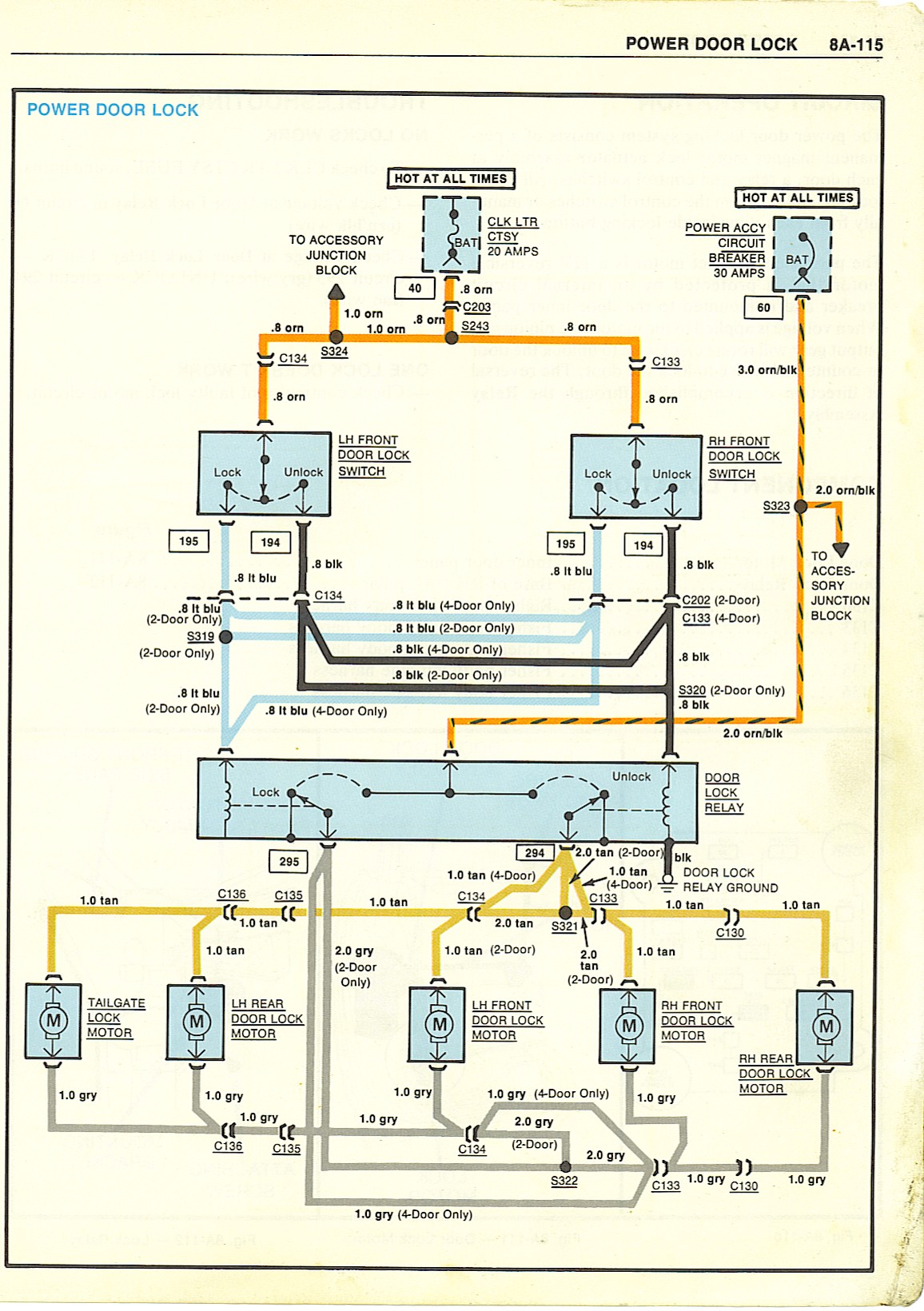 1998 Camaro Door Lock Wiring Diagram Example Electrical 1969 Temperature Toyota Sensors Trusted Engine Sensor