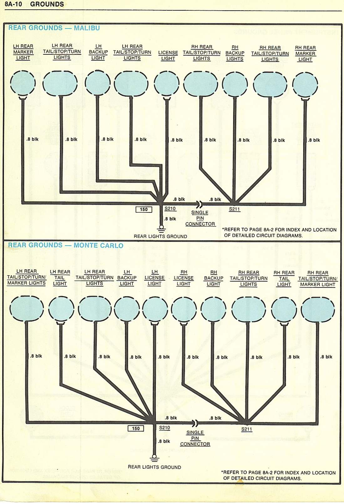 78 Malibu Fuse Box Diagram Wiring Library 2005 Classic