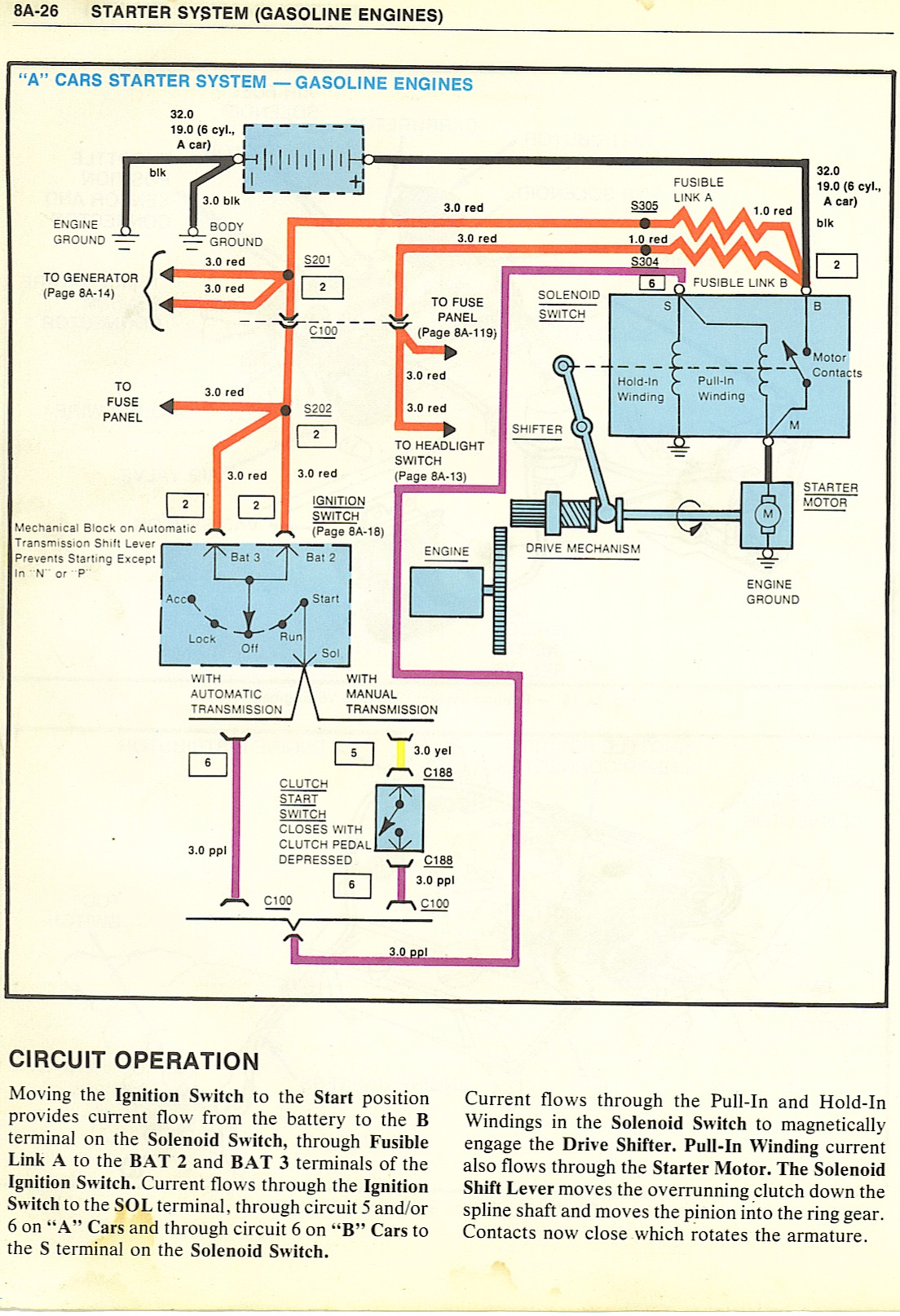 StarterSystem wiring diagrams GMC Engine Wiring Harness Diagram at edmiracle.co