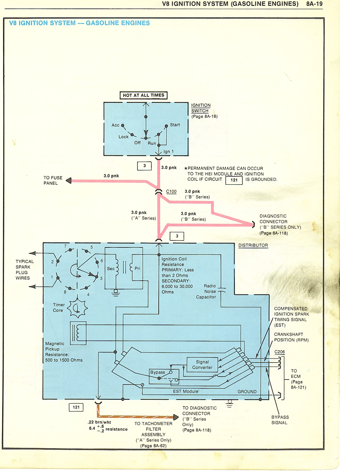 1969 Bronco 302 Wiring Diagram additionally 72 Corvette Wiper Relay Location in addition Showthread together with 53 Ford F100 Wiring Diagram as well 1306 Upgrading A Points Distributor To An Hei System. on 1970 chevy truck ignition wiring
